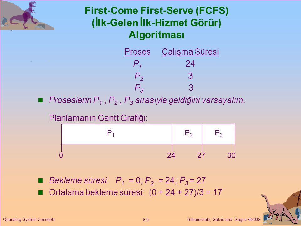 First-Come First-Serve (FCFS) (İlk-Gelen İlk-Hizmet Görür) Algoritması