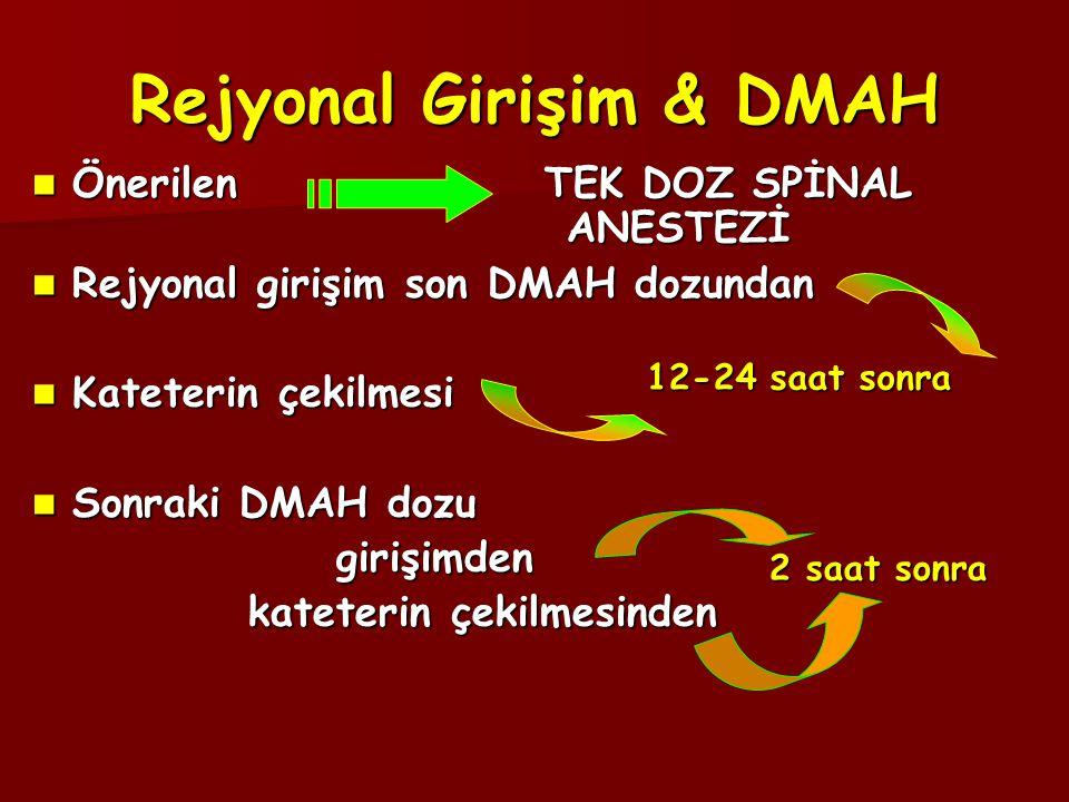 Rejyonal Girişim & DMAH