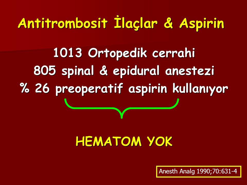 Antitrombosit İlaçlar & Aspirin