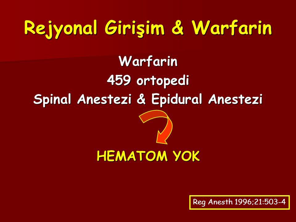Rejyonal Girişim & Warfarin