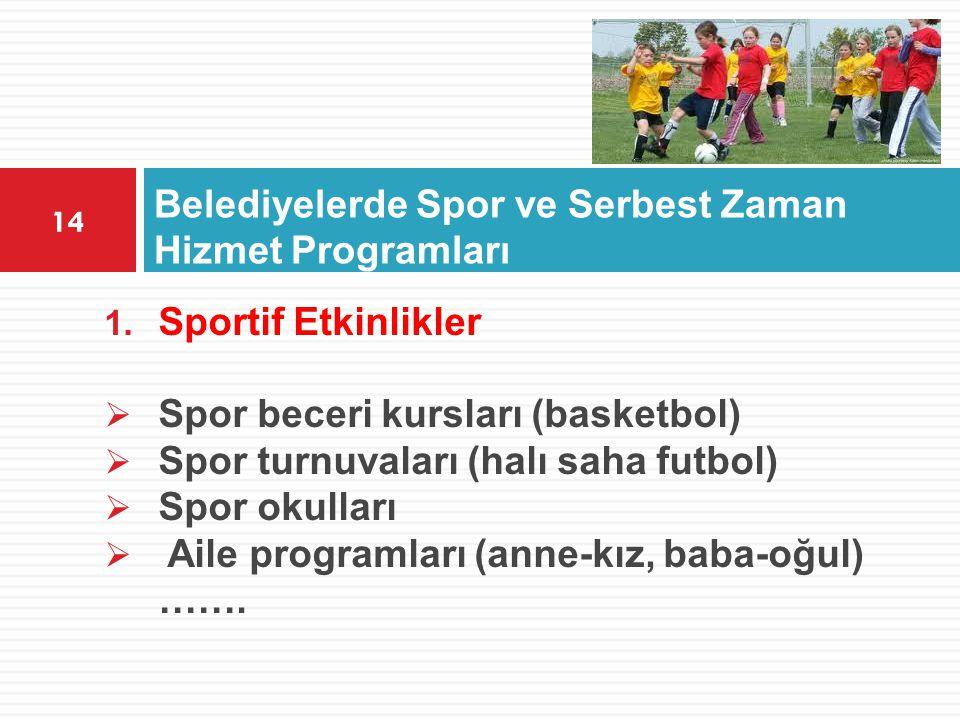 Belediyelerde Spor ve Serbest Zaman Hizmet Programları