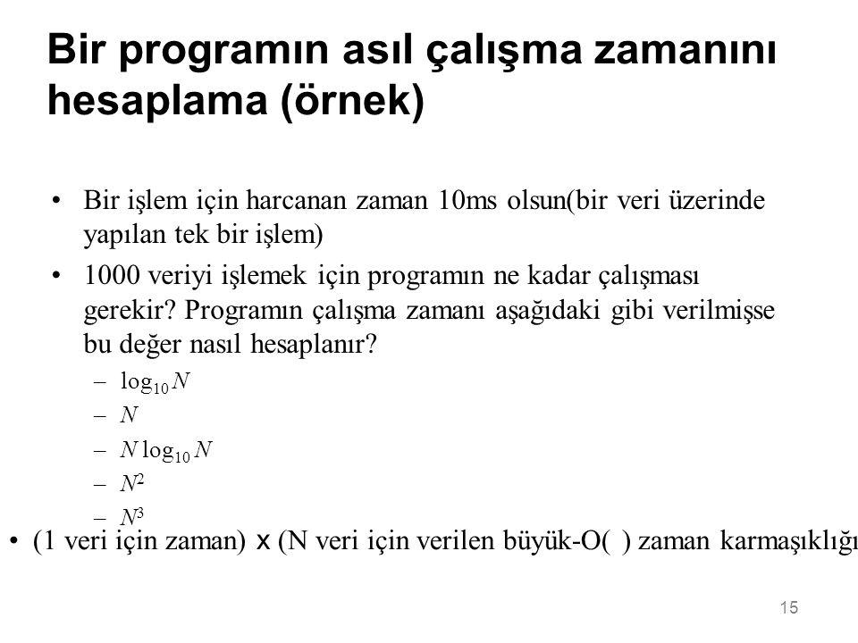 Bir programın asıl çalışma zamanını hesaplama (örnek)
