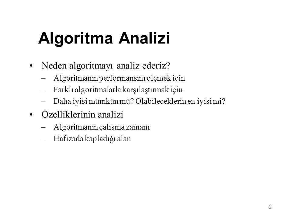 Algoritma Analizi Neden algoritmayı analiz ederiz