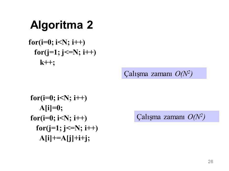 Algoritma 2 for(i=0; i<N; i++) for(j=1; j<=N; i++) k++;