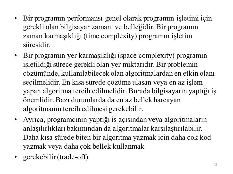 Bir programın performansı genel olarak programın işletimi için gerekli olan bilgisayar zamanı ve belleğidir. Bir programın zaman karmaşıklığı (time complexity) programın işletim süresidir.