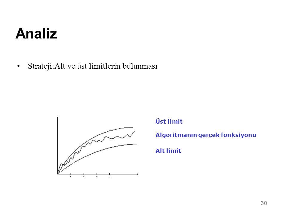 Analiz Strateji:Alt ve üst limitlerin bulunması Üst limit