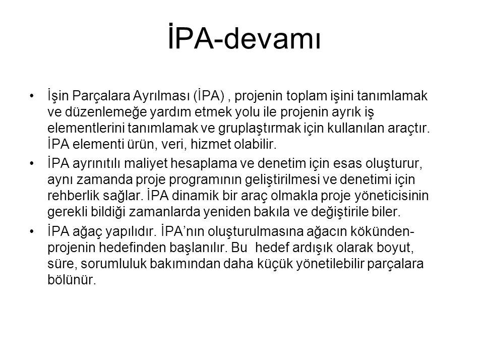 İPA-devamı