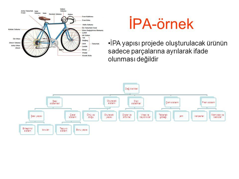 İPA-örnek İPA yapısı projede oluşturulacak ürünün sadece parçalarına ayrılarak ifade olunması değildir.
