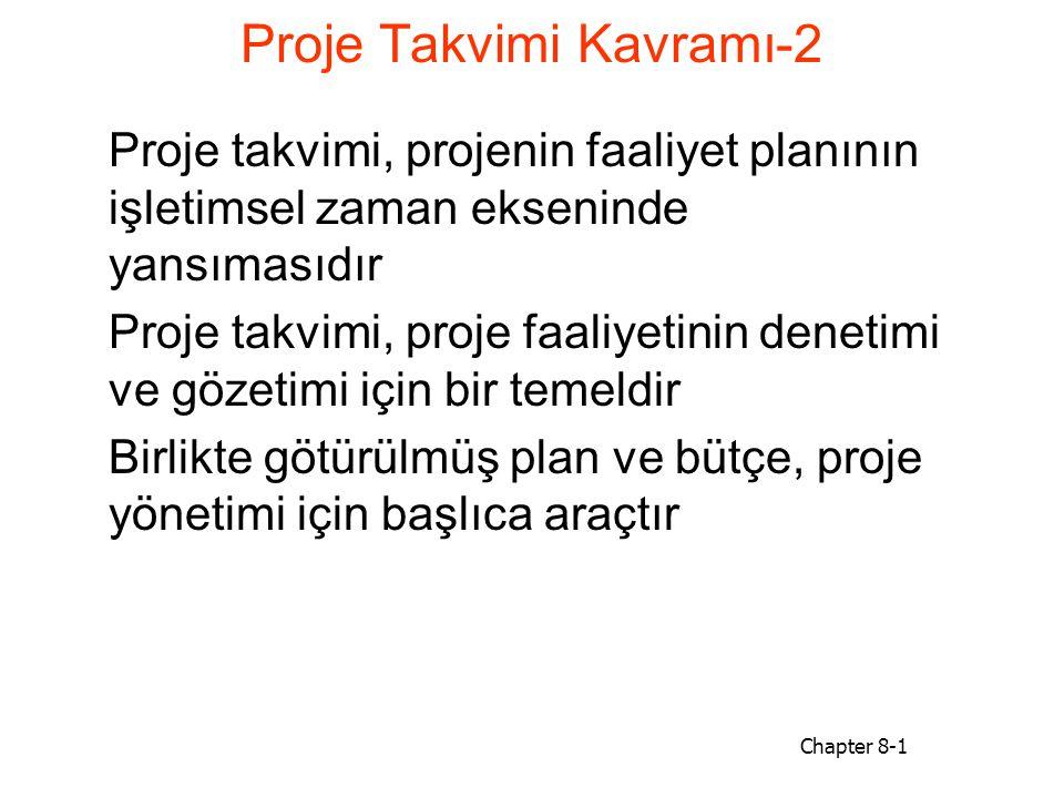 Proje Takvimi Kavramı-2