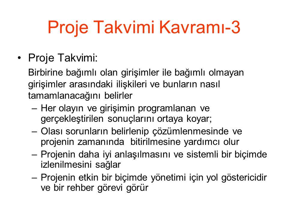 Proje Takvimi Kavramı-3