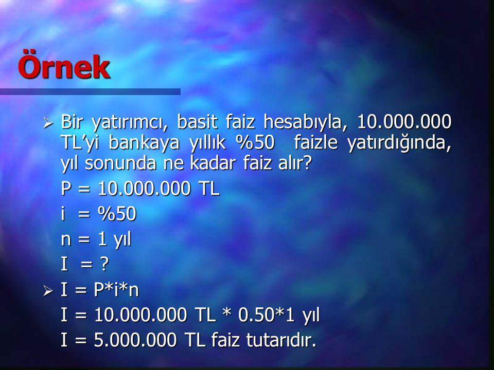 Örnek Bir yatırımcı, basit faiz hesabıyla, 10.000.000 TL'yi bankaya yıllık %50 faizle yatırdığında, yıl sonunda ne kadar faiz alır