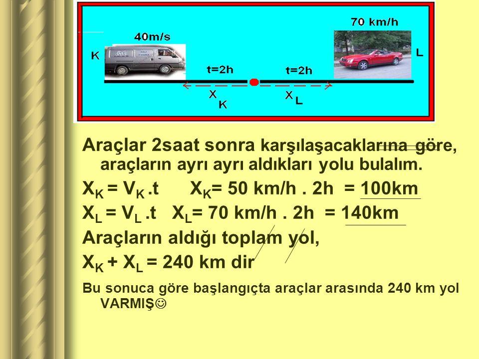 Bu sonuca göre başlangıçta araçlar arasında 240 km yol VARMIŞ