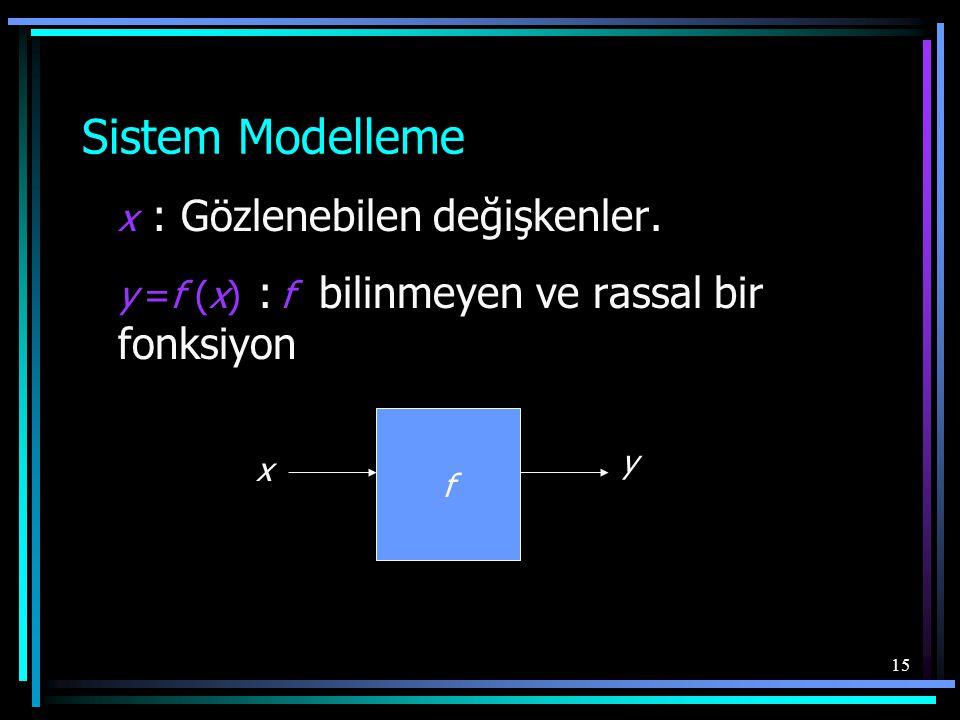 Sistem Modelleme y =f (x) : f bilinmeyen ve rassal bir fonksiyon