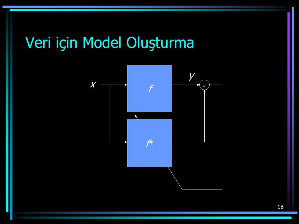 Veri için Model Oluşturma