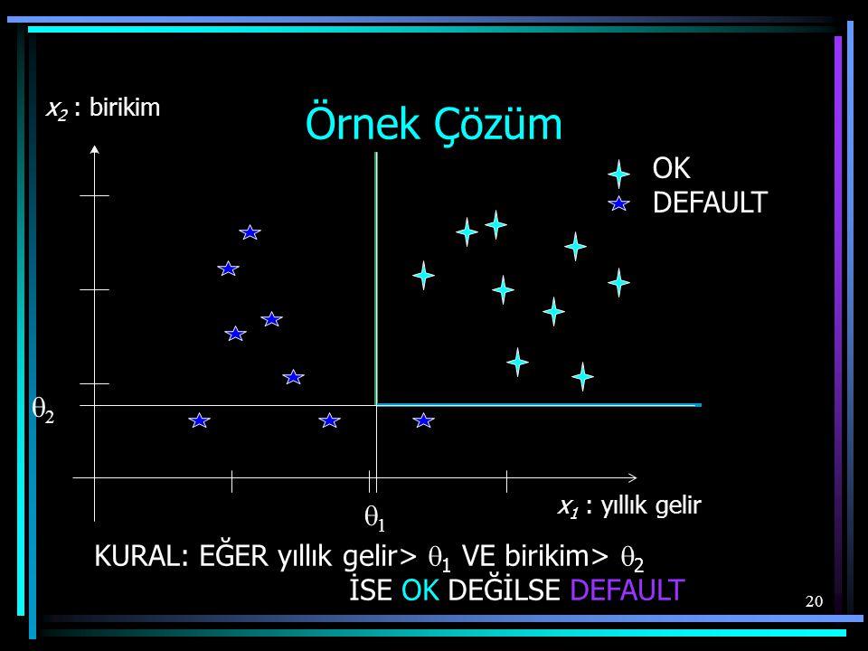 Örnek Çözüm OK DEFAULT q2 q1