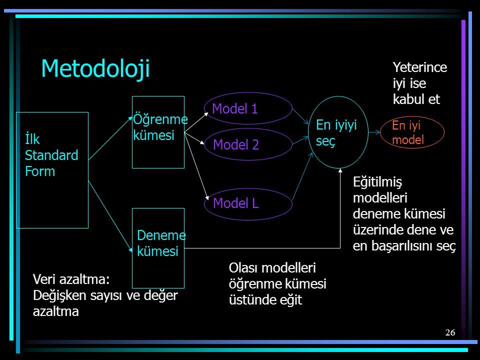 Metodoloji Yeterince iyi ise kabul et Model 1 Öğrenme En iyiyi kümesi