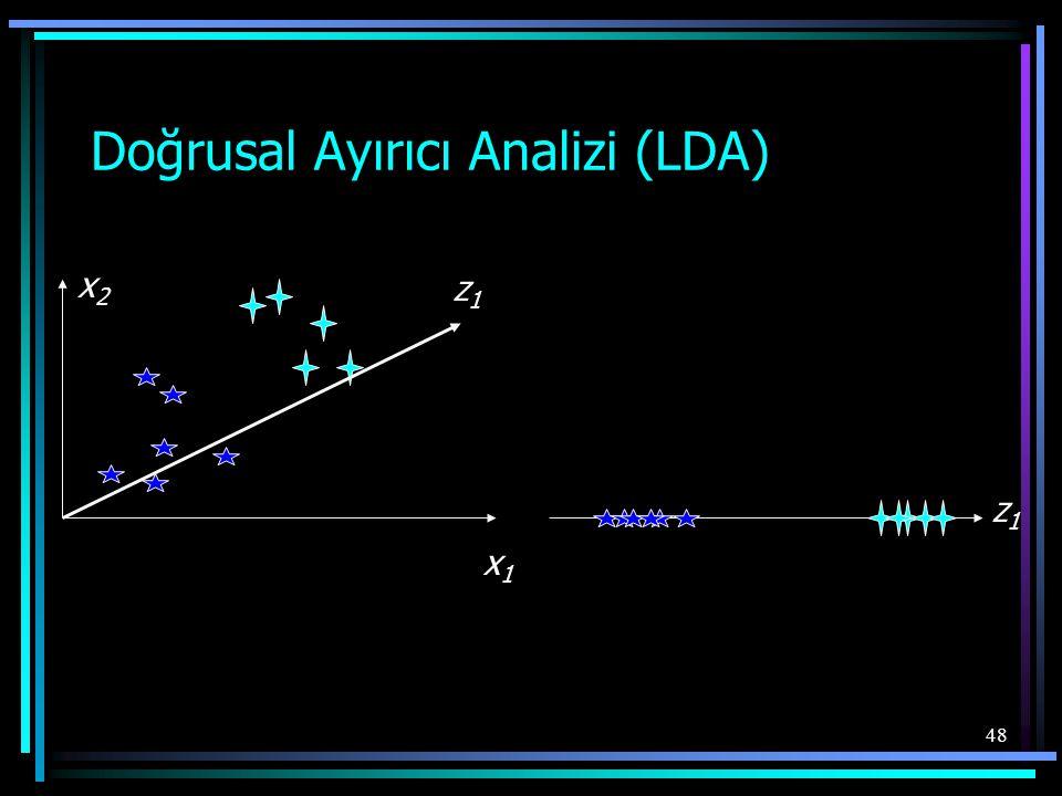 Doğrusal Ayırıcı Analizi (LDA)