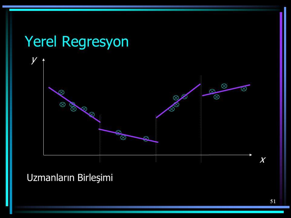 Yerel Regresyon y x Uzmanların Birleşimi
