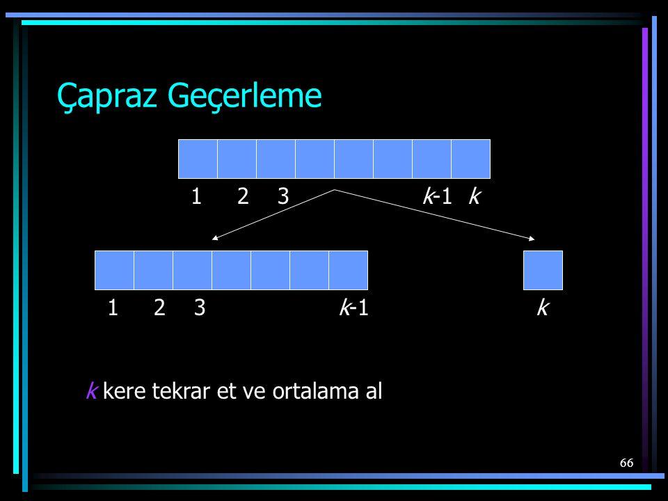 Çapraz Geçerleme 1 2 3 k-1 k 1 2 3 k-1 k