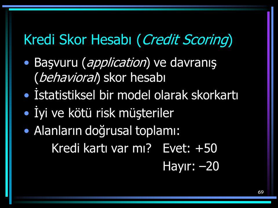 Kredi Skor Hesabı (Credit Scoring)