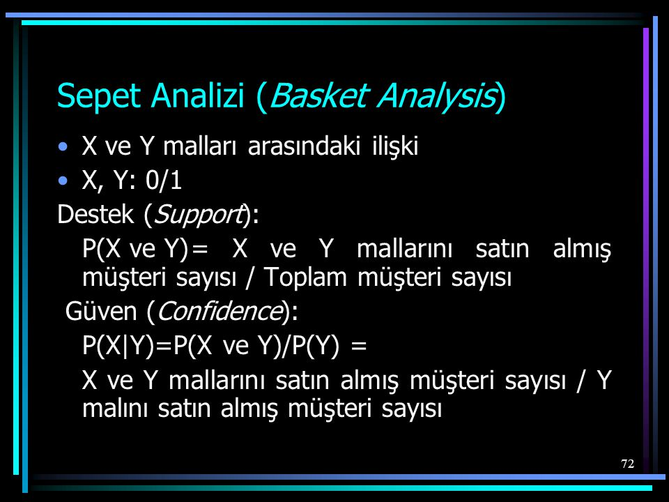 Sepet Analizi (Basket Analysis)