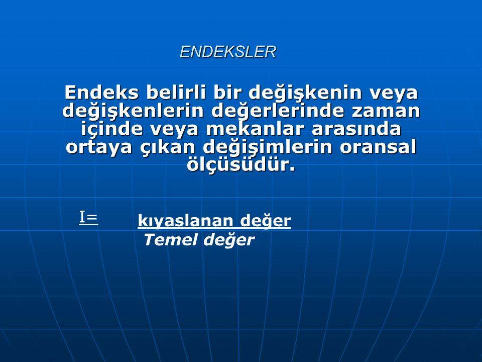 ENDEKSLER