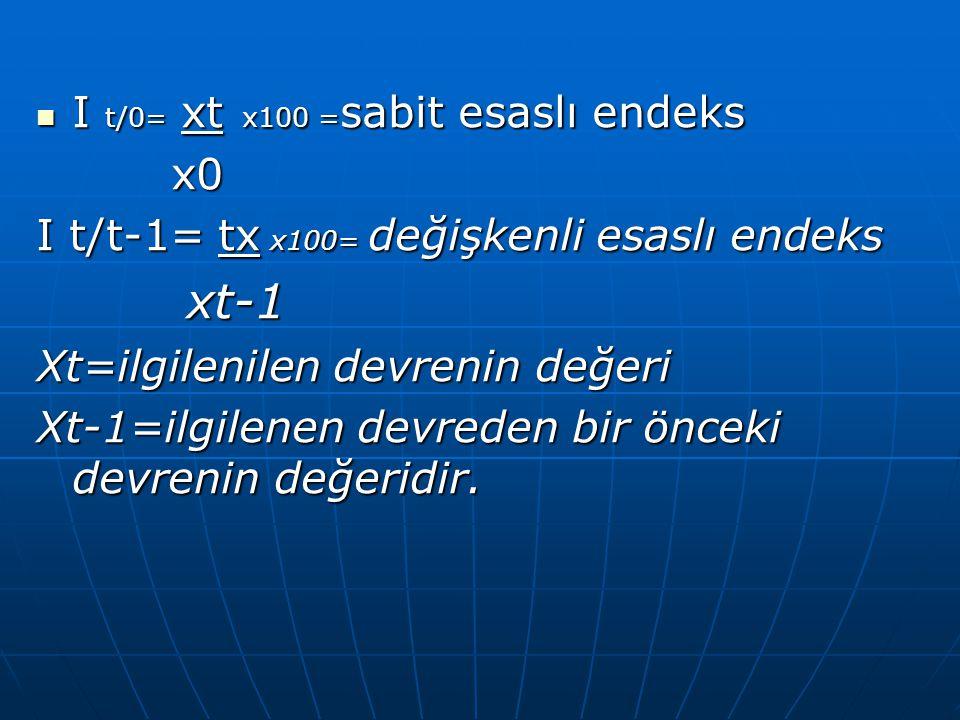 I t/0= xt x100 =sabit esaslı endeks