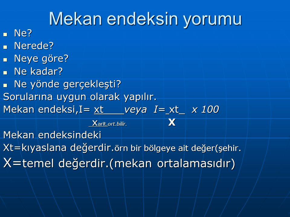 Mekan endeksin yorumu X=temel değerdir.(mekan ortalamasıdır) Ne