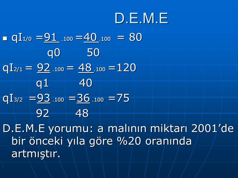 D.E.M.E qI1/0 =91 .100 =40 .100 = 80. q0 50. qI2/1 = 92 .100 = 48 .100 =120. q1 40.