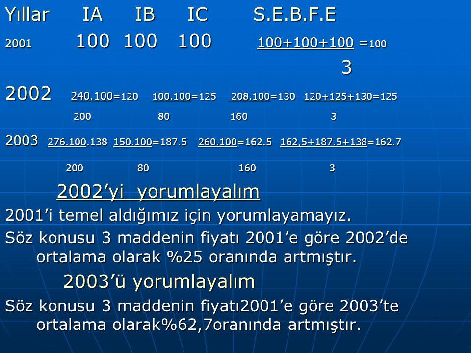 Yıllar IA IB IC S.E.B.F.E 100 100 100 100+100+100 =100 3
