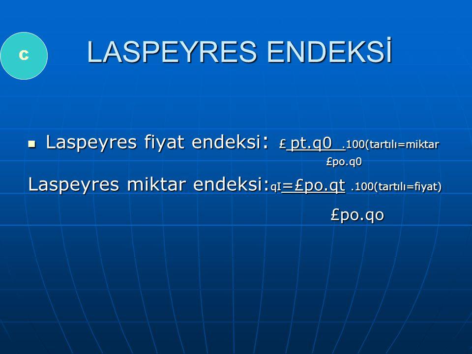 LASPEYRES ENDEKSİ £po.qo