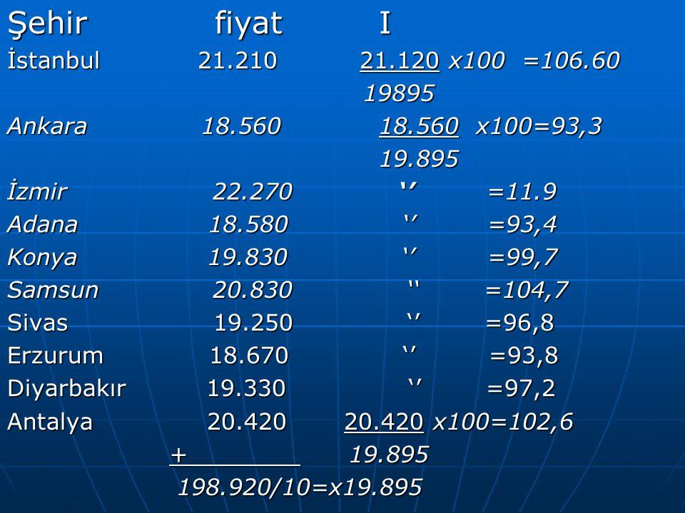 Şehir fiyat I İstanbul 21.210 21.120 x100 =106.60 19895