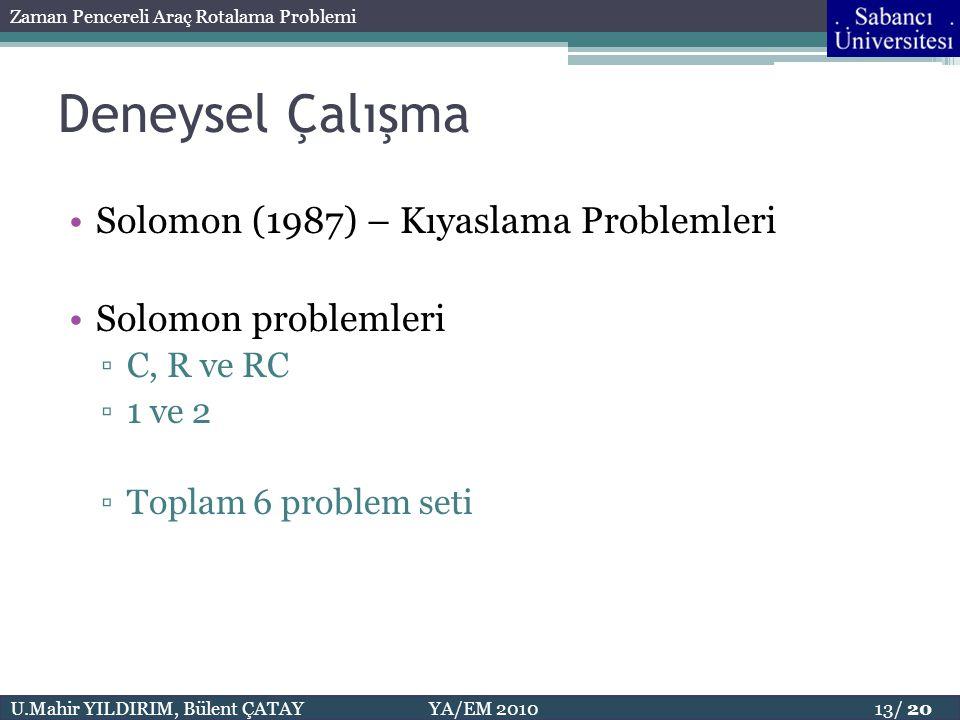 Deneysel Çalışma Solomon (1987) – Kıyaslama Problemleri