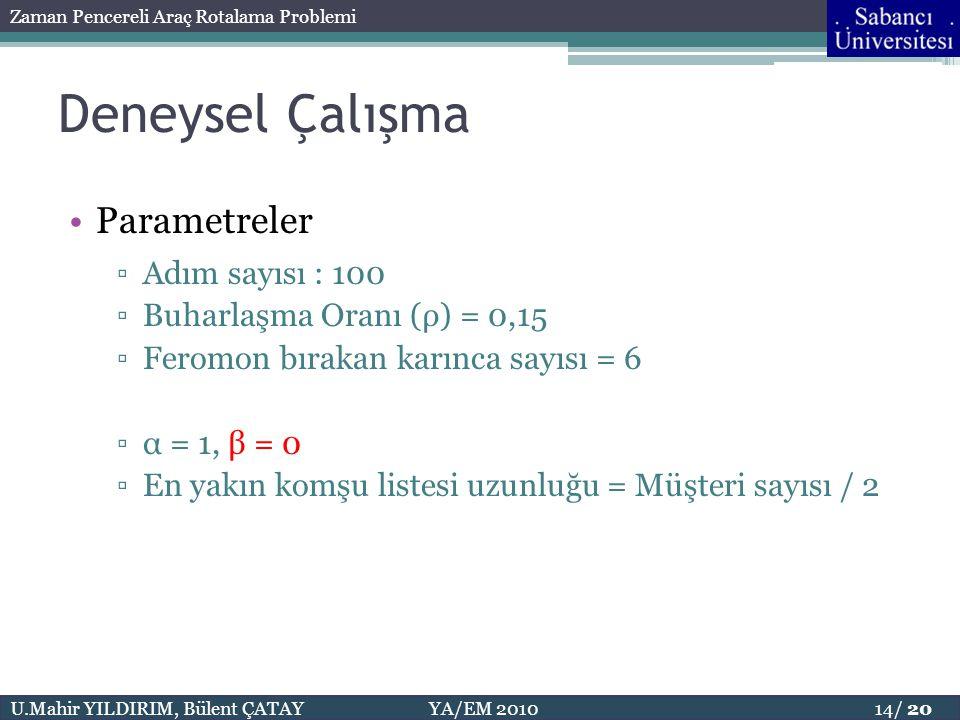 Deneysel Çalışma Parametreler Adım sayısı : 100