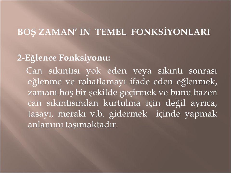 BOŞ ZAMAN' IN TEMEL FONKSİYONLARI