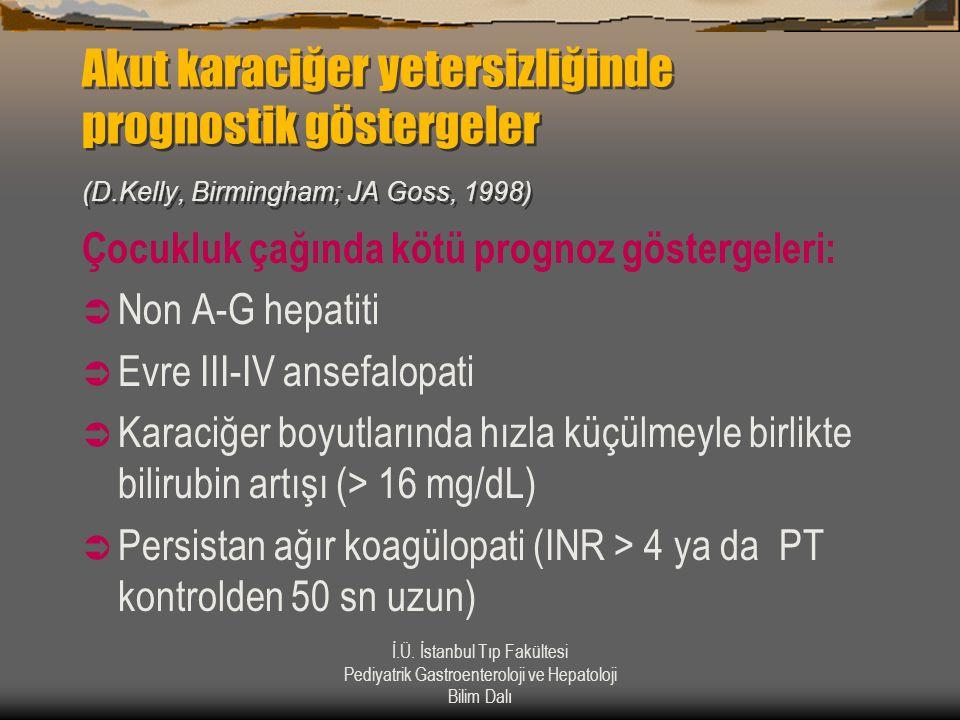 Akut karaciğer yetersizliğinde prognostik göstergeler (D