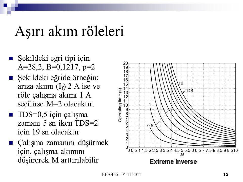 Aşırı akım röleleri Şekildeki eğri tipi için A=28,2, B=0,1217, p=2