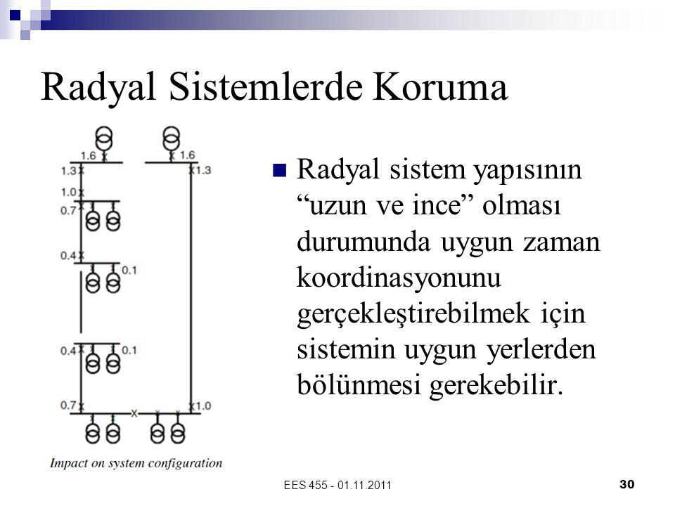 Radyal Sistemlerde Koruma