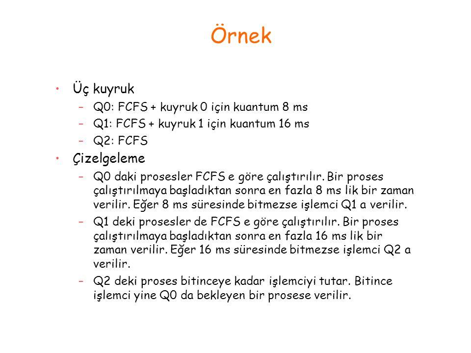 Örnek Üç kuyruk Çizelgeleme Q0: FCFS + kuyruk 0 için kuantum 8 ms