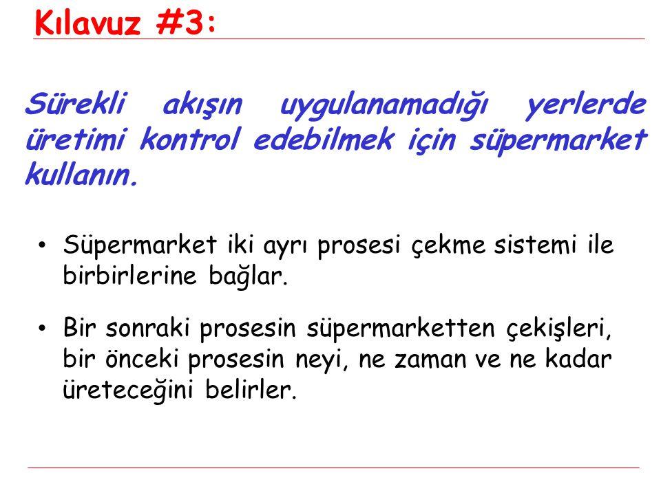 Kılavuz #3: Sürekli akışın uygulanamadığı yerlerde üretimi kontrol edebilmek için süpermarket kullanın.