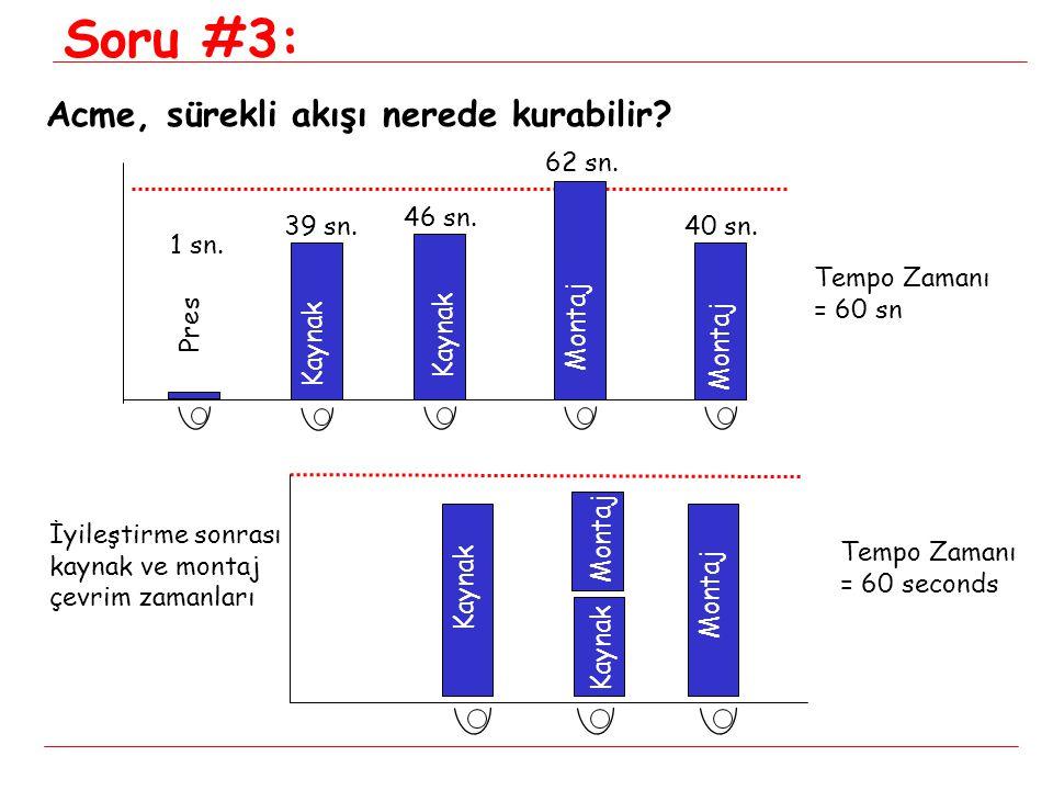 Soru #3: Acme, sürekli akışı nerede kurabilir 62 sn. 46 sn. 39 sn.