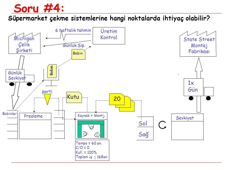 Soru #4: Süpermarket çekme sistemlerine hangi noktalarda ihtiyaç olabilir 6 haftalık tahmin. Üretim Kontrol.