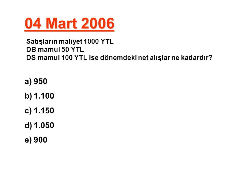 04 Mart 2006 950 1.100 1.150 1.050 900 Satışların maliyet 1000 YTL