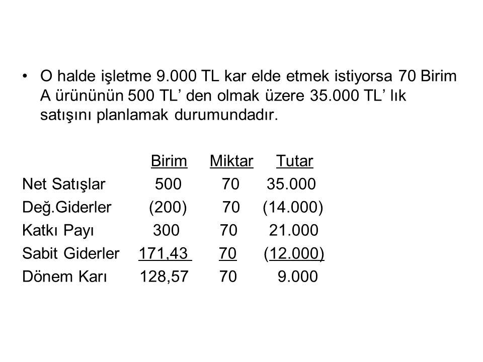 O halde işletme 9.000 TL kar elde etmek istiyorsa 70 Birim A ürününün 500 TL' den olmak üzere 35.000 TL' lık satışını planlamak durumundadır.