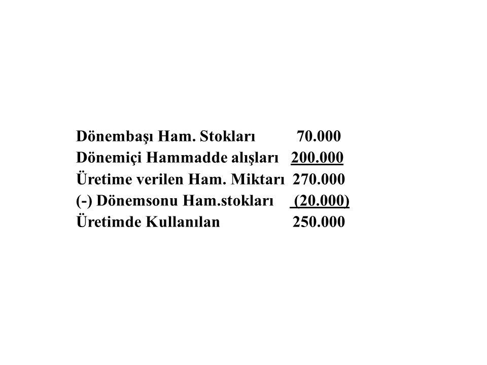 Dönembaşı Ham. Stokları 70.000