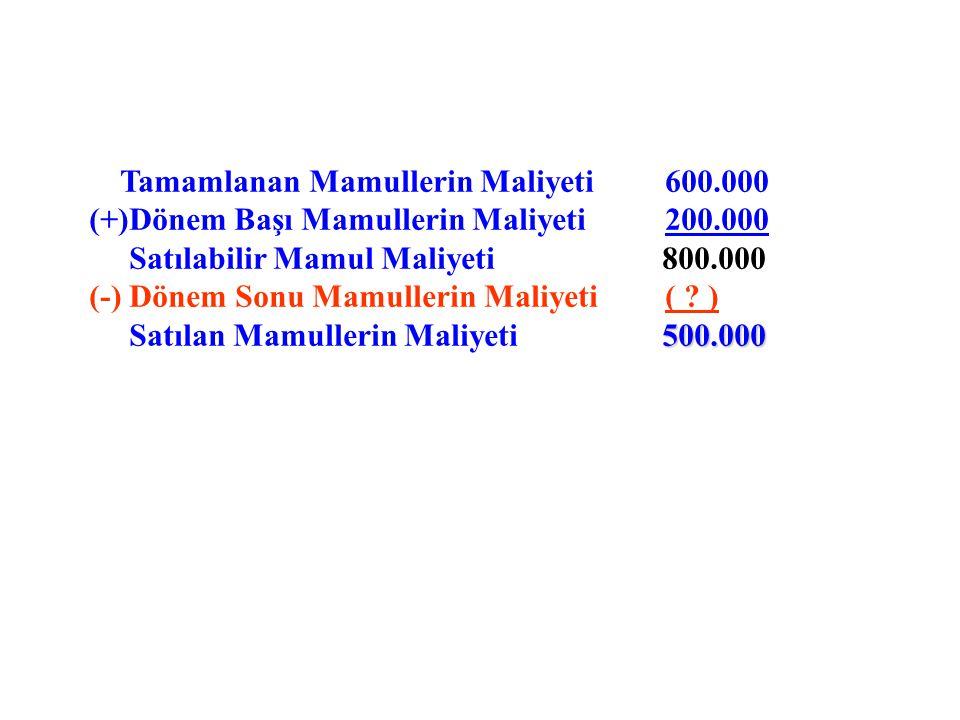Tamamlanan Mamullerin Maliyeti 600.000