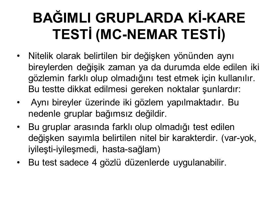 BAĞIMLI GRUPLARDA Kİ-KARE TESTİ (MC-NEMAR TESTİ)