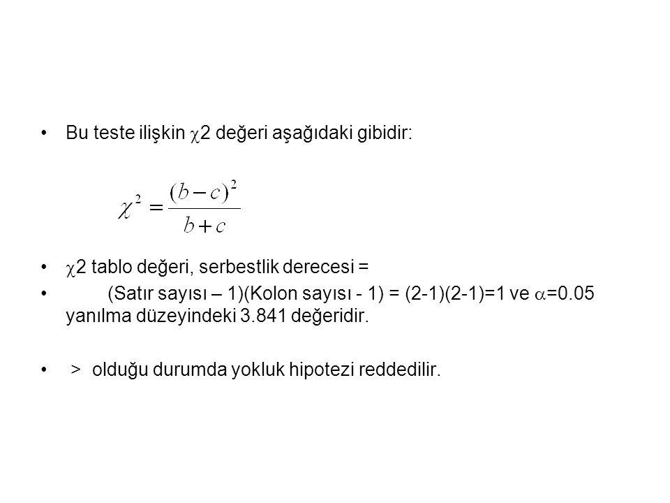 Bu teste ilişkin 2 değeri aşağıdaki gibidir: