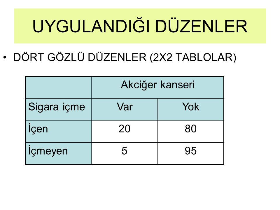 UYGULANDIĞI DÜZENLER DÖRT GÖZLÜ DÜZENLER (2X2 TABLOLAR)