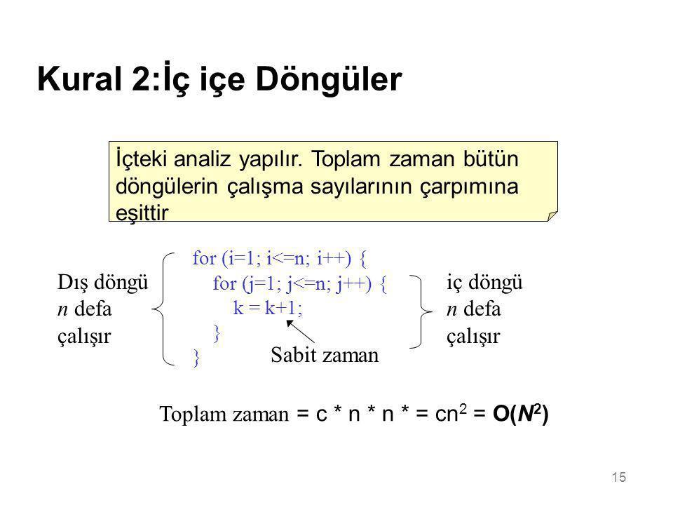 Kural 2:İç içe Döngüler İçteki analiz yapılır. Toplam zaman bütün döngülerin çalışma sayılarının çarpımına eşittir.